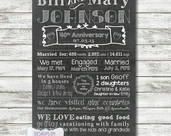 Wedding Anniversary Memory Chalkboard Poster, Milestones, Marriage Facts, Chalk, Sign, Gift, Personalized, Custom / Digital / Printable