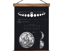 Pull Down Chart - Moon Phases Print Celestial Map - Vintage Reproduction Canvas Hanging Chart by Alexander Jamieson. Astrology  - CP411CVL