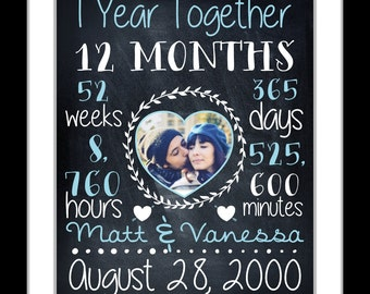 Good 1 Year Anniversary Ideas For Him : ... 1st 1 one 10 year anniversary personalized gifts paper time together