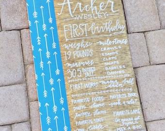 Modern Milestone Board - First Birthday Chalkboard
