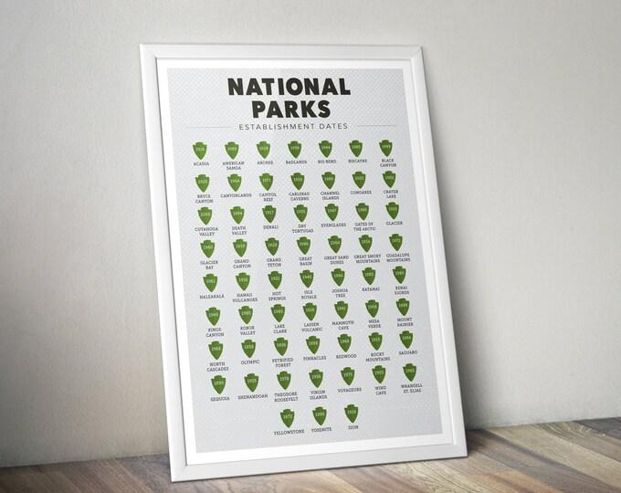 National Park List, American National Park Print, Outdoors print, Explorer Wall Print, National Park Establisment Dates