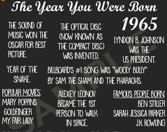 Printable 1965-The Year You Were Born Wall Hanging Decor Digital File