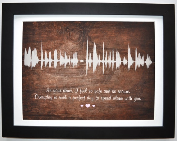 Second Wedding Anniversary Gift Ideas For Husband: 2nd Anniversary Gifts For Men Cotton Canvas By