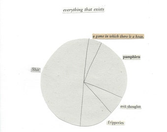 Everything That Exists, an original diagram poem | collage piechart poetic wall art (warning: rude words)