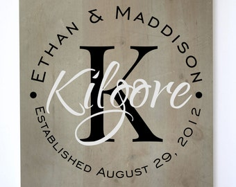 Pallet Sign Personalized Family Name Sign Rustic Pallet Monogram Wood 16x20