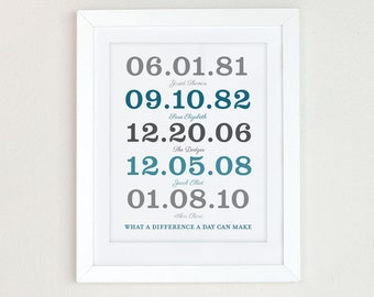 Important Date Art, What a Difference a Day Makes, Important Date Sign, Mothers Day Gift, Special Date Wall Art, Personalized Special Date