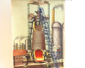 Vintage Furnace School Chart - Mid-Century Furnace Educational Chart- Dr. te Neus & Co