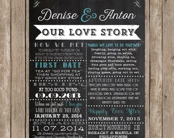Chalkboard Love Story Sign - Love Story Sign - Our Love Story Sign - Wedding Printable - DIY Printable Sign - Our Love Story Printable Sign