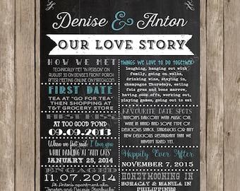 Chalkboard Love Story Timeline Printable Poster - Love Story Printable Sign - Our Love Story - Printable Wedding Sign - DIY Printable
