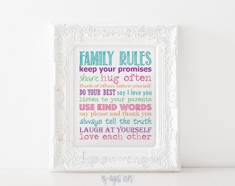 Family Rules Subway Art Printable - Turquoise Family Rules Typography Art - Family Room Wall Art - Family Rules Wall Art INSTANT DOWNLOAD