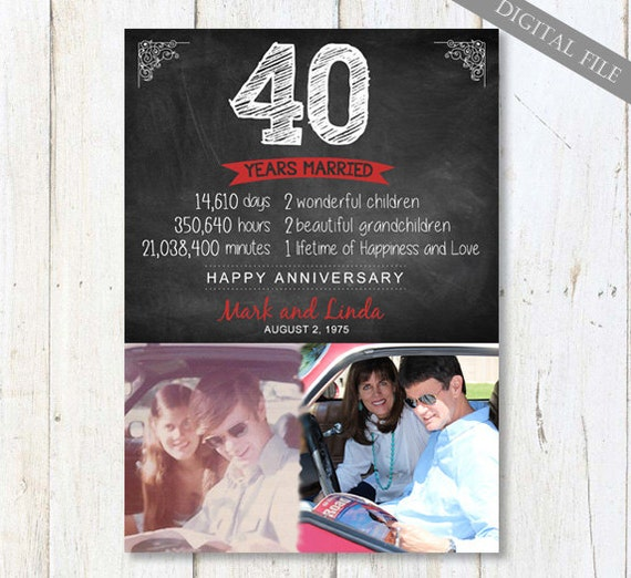 40 Wedding Anniversary Gift For Husband : for parents - 45th anniversary gift for best friends wife or husband ...