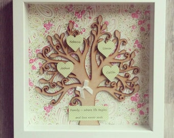Family Tree Frame with colour of your choice