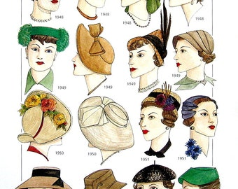 20th Century Fashion Design - Women's Hats - 1940's to 1950's - Reference Material -1993 Vintage Book Page - 9.5 x 8