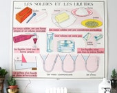 Vintage French Illustration, Gas, Solids and Liquids, Double Sided Educational Chart