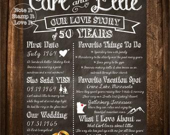 Disney Wedding Anniversary Gift, 50th Anniversary Chalkboard, 50th, 40th, 30th, 20th, 10th, 5th, Up Wedding Anniversary, Digital Download