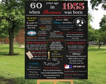 Personalized 60th Birthday Poster Printable, 1955 or 1954 Chalkboard Poster, 1955 Events, Milestone Birthday - High Resolution Digital File