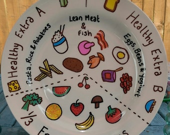 Slimmers  plate. Hand painted plate. Pattern. Decor. Home decor. Gift for slimmer. Gift for her. Slimming aid. Motivation.