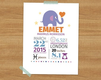Custom designed birth poster/birth print for baby's room - Digital download