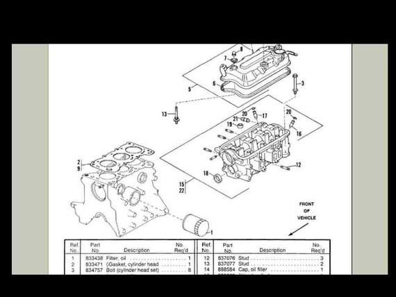 1973 cushman truckster wiring diagram gas scooter wiring diagram wiring diagram   odicis Horn Wiring Diagram Horn Relay Diagram