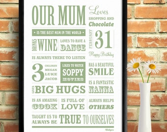 Mother Personalised Memory Print. For Mum and Grandma