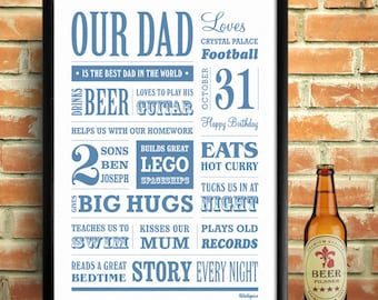 Dad Father Personalised Memory Print. For Dad and Grandpa