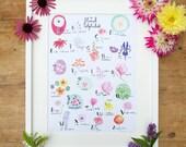 A Floral Alphabet A4 Art Print