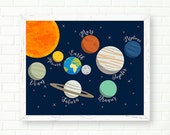 Baby Boy Nursery Prints, Solar System, Cosmos Poster, INSTANT DOWNLOAD, PRINTABLE Art, Nursery Wall Decor, Navy, Orange, Toddler Decor