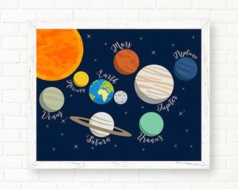 Baby Boy Nursery Prints, Solar System, Cosmos Poster, INSTANT DOWNLOAD, PRINTABLE Art, Nursery Wall Decor, Navy, Orange, Toddler Decor