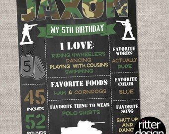 Army Milirary Camouflage Birthday Chalkboard Sign - Digital File Only