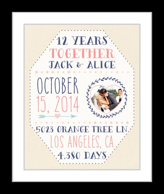 15 Year Wedding Anniversary Gifts For Wife : Any or 15 year anniversary gift for husband and wife home decor 15th ...