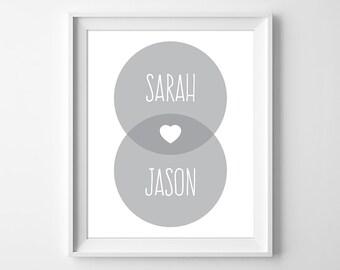 Wedding Gift Venn Diagram Print, Custom Wedding Art, Couples Name Wedding Gift, Housewarming Gift, Anniversary Gift, Digital Download