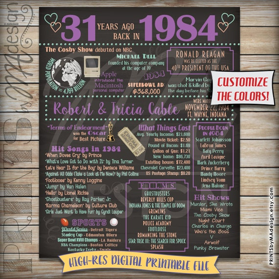 Wedding Gift 31 Years : Anniversary Gift 1984 Chalkboard Poster, Married in 1984 Sign 31 Years ...