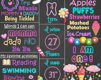 Candyland Birthday Theme