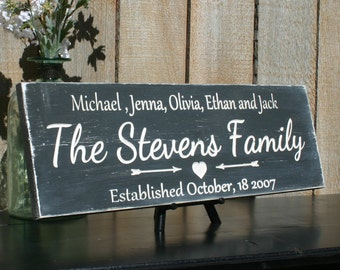 Rustic Wood Family Name Sign Distressed Hand Painted Custom Established Last Name Sign Wedding Gift