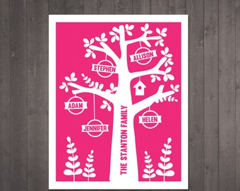 Digital File - Personalised Family Tree Art - custom family tree wall art in any colour - digital file to print