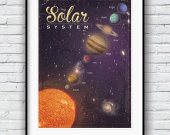 Solar System poster, planets poster, Kids wall art, Space, Outer space, Boys room decor, Girls room decor
