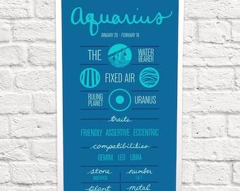"AQUARIUS! Zodiac Print, Poster, Illustration of Birth Sign, Wall Decor, Constellation, ""AQUARIUS"" Birthday Design"