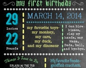 First Birthday Chalkboard Image for Boy - Photographer Template - 20x30