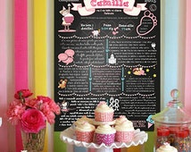 First Birthday personalized Chalkboard in forex! An ORIGINAL,creative and adorable gift for children and not!!