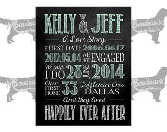 Love Story Custom Print {Custom, Chalkboard, Print, Wedding, Anniversary, Poster, Digital Download}