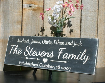 Personalized Family Name Rustic Distressed Sign Custom Established Last Name Wedding Name Sign Shabby Chic Hand Painted