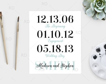 Important Dates PRINTABLE Wall Art - Personalized Anniversary Gift / Wedding Gift/ Children's Birth Dates Art / Perfect Gift for Mom