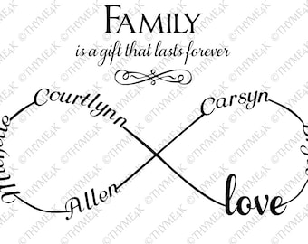 Custom Cutting File / Family Infinity Svg created with your choice of names. Limited to 6 names.