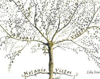 "Family Tree - Custom Family Tree Print - Fathers Day - Anniversary Gift - Gift for Parents - 8x10"" or A4 Personalized tree - Ancestry print"