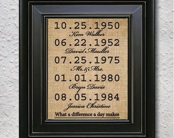 Important date sign- Personalized Christmas Gift, Gift for parents, Special dates print, What a difference a day makes- Burlap Print-5F