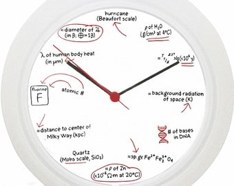 Science Wall Clock ! No Wiring ! Fast Delivery!