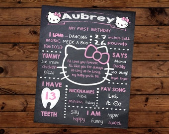 SALE!!! Custom Kitty birthday Chalkboard Poster