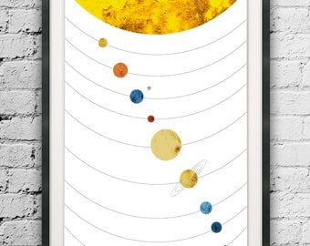 Solar System Print, Space Art, Abstract Solar System, Planet Print, Scandinavian Design, Nordic Style Solar System, Planet Poster, Art Print
