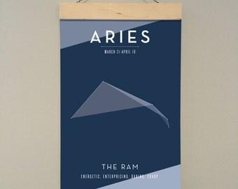 Aries zodiac poster