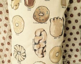 Donut Glossary